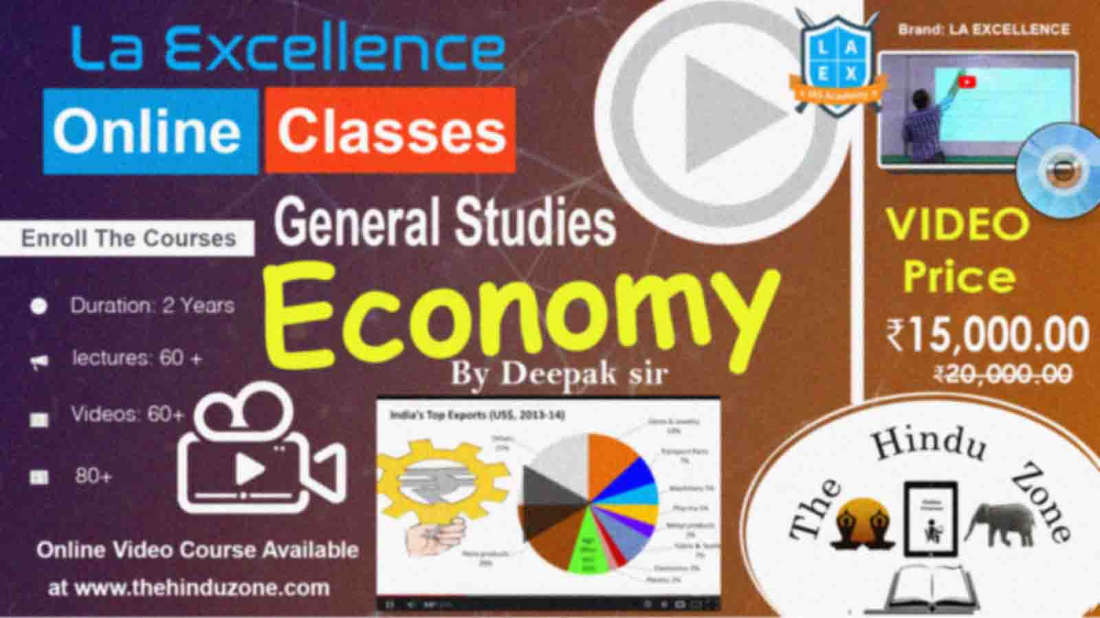 Video Lectures of General Studies Economy for UPSC by Deepak sir