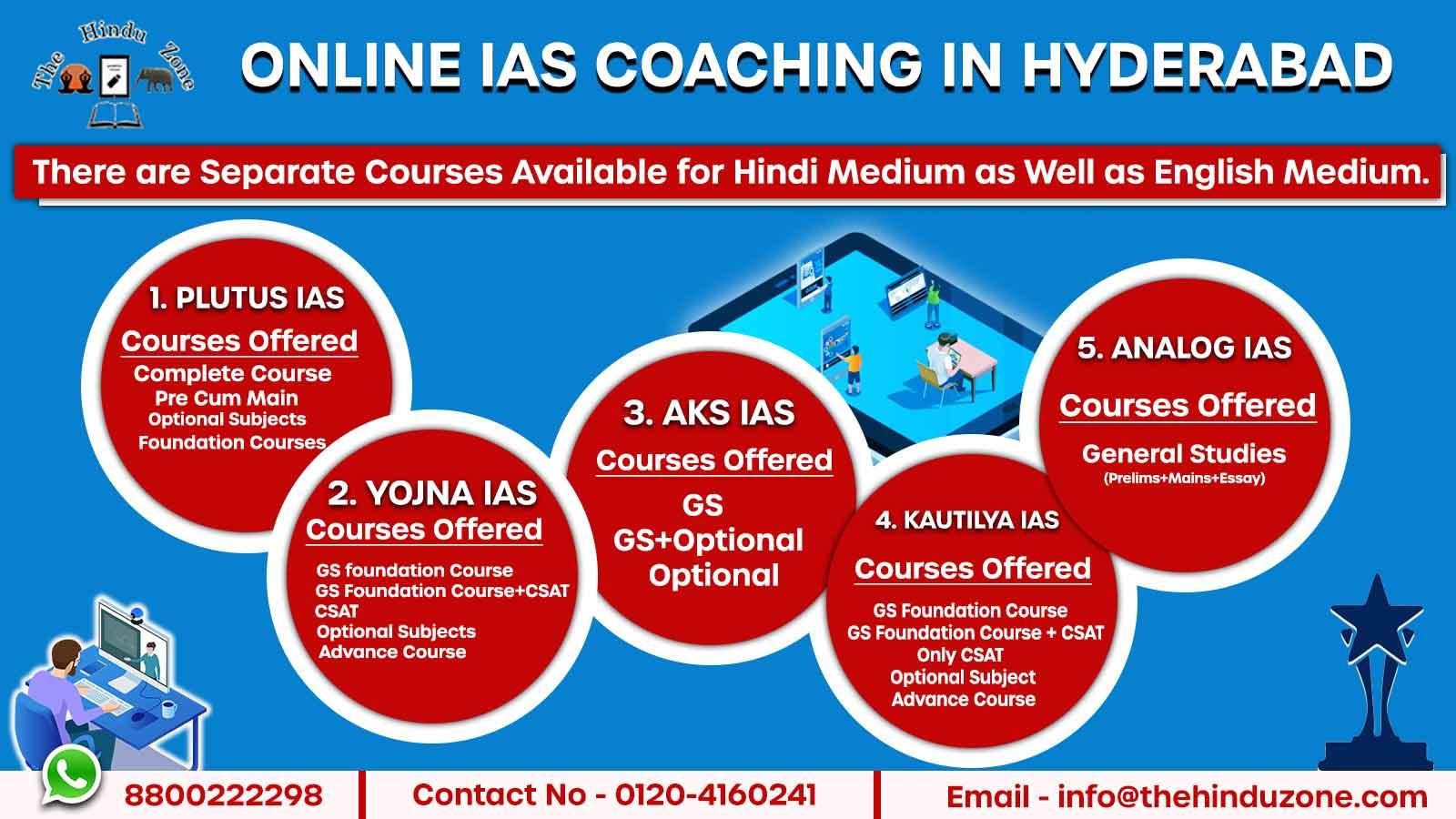 Best Online IAS coaching in Hyderabad