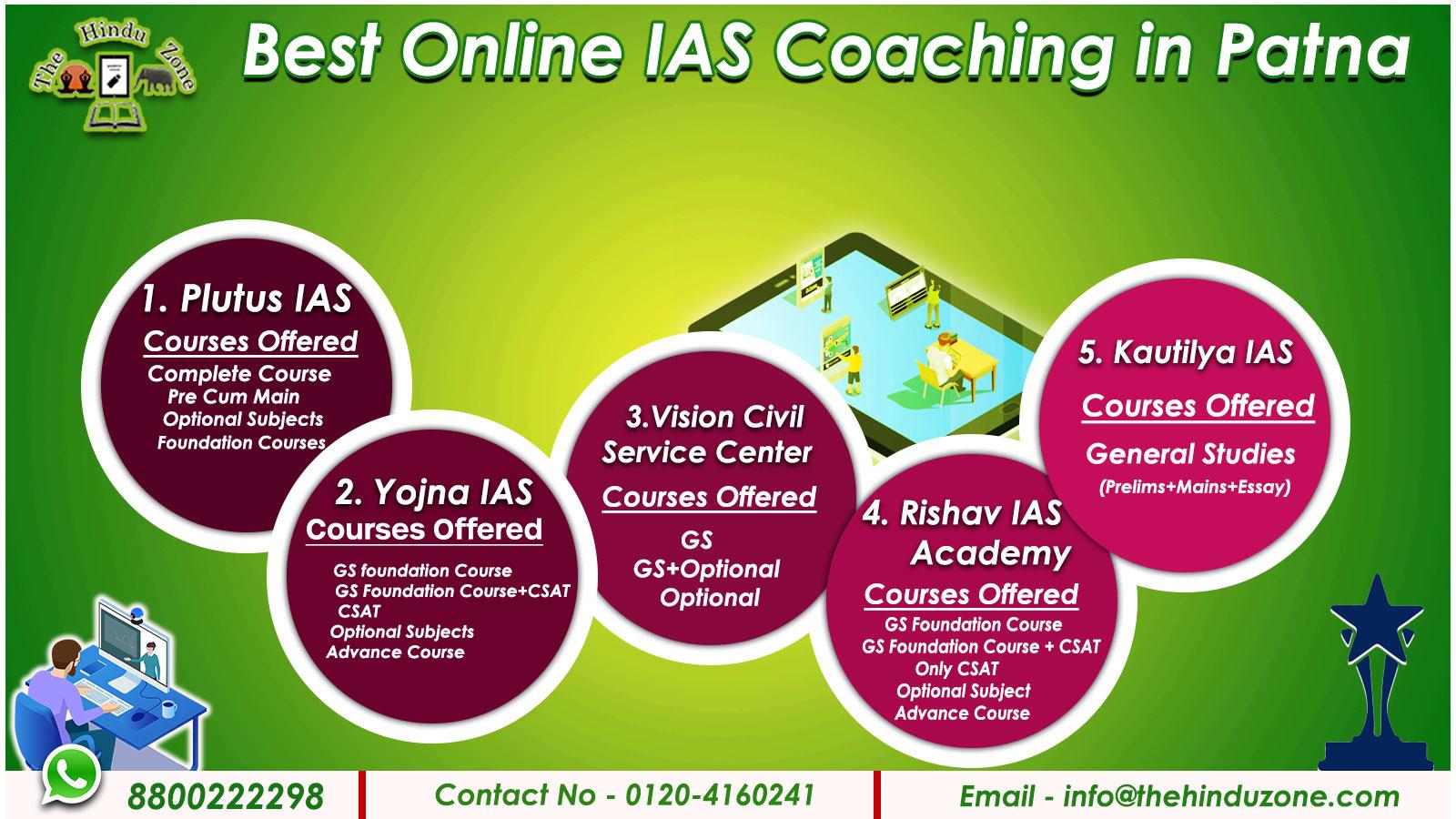 Best Online IAS Coaching In Patna