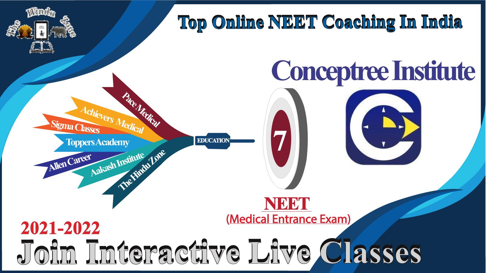 best online sites for neet preparation